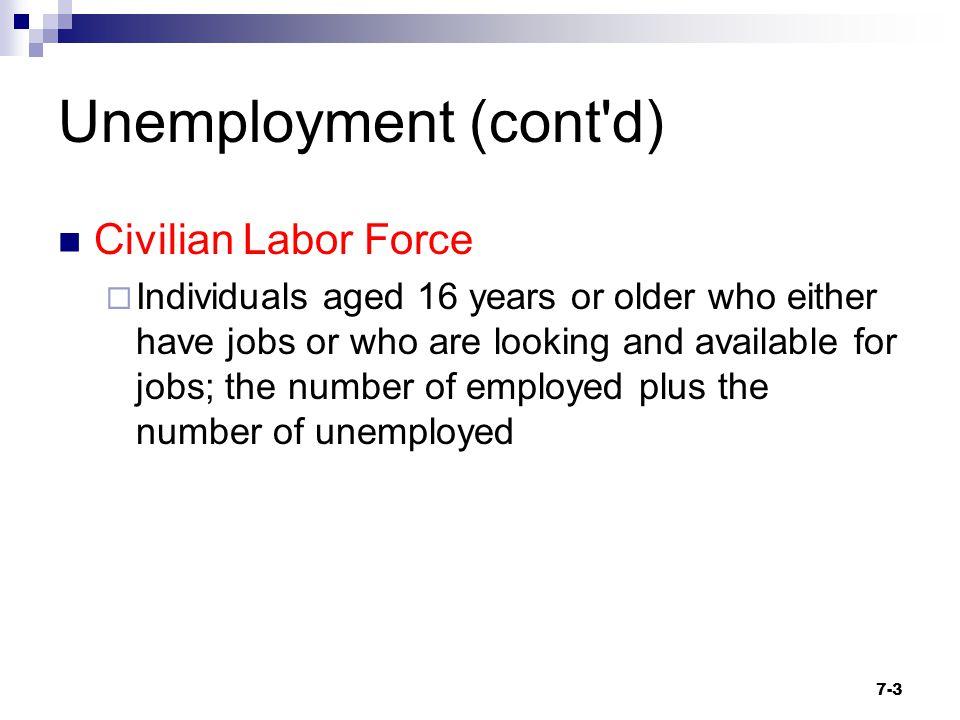 Unemployment (cont d) Civilian Labor Force