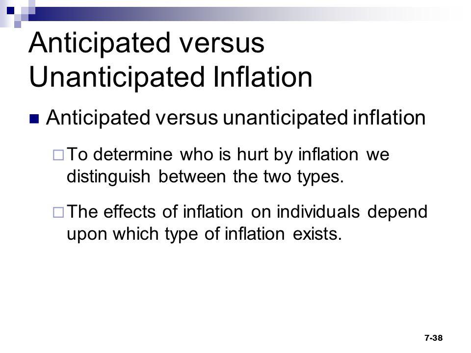 Anticipated versus Unanticipated Inflation