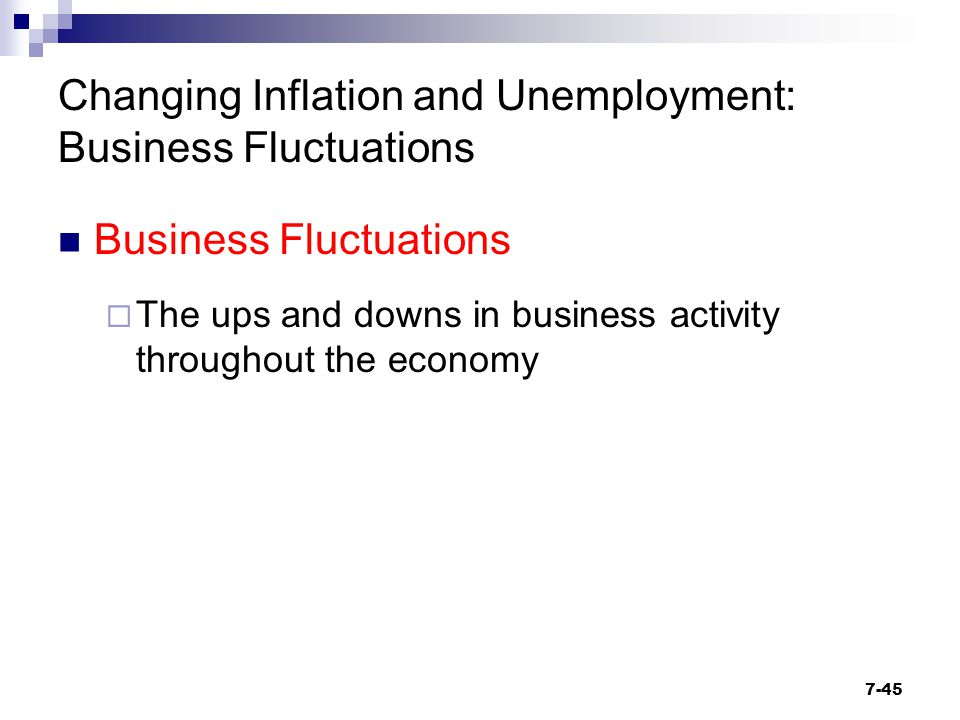 Changing Inflation and Unemployment: Business Fluctuations
