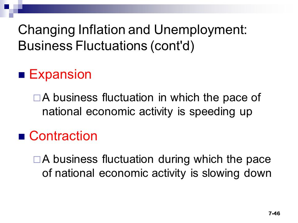 Changing Inflation and Unemployment: Business Fluctuations (cont d)