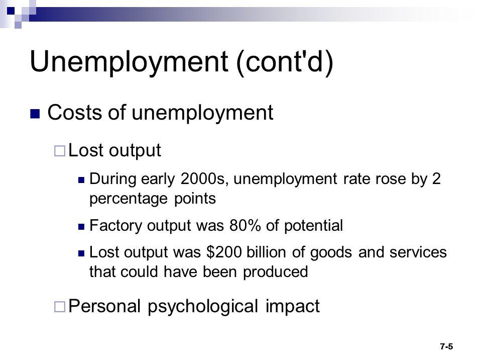 Unemployment (cont d) Costs of unemployment Lost output