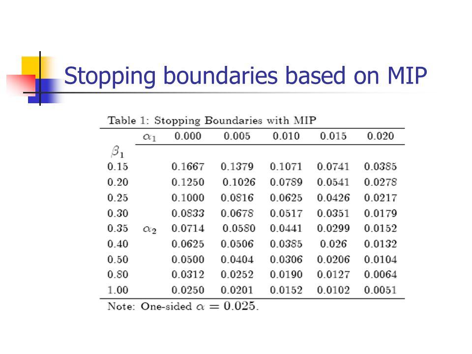 Stopping boundaries based on MIP
