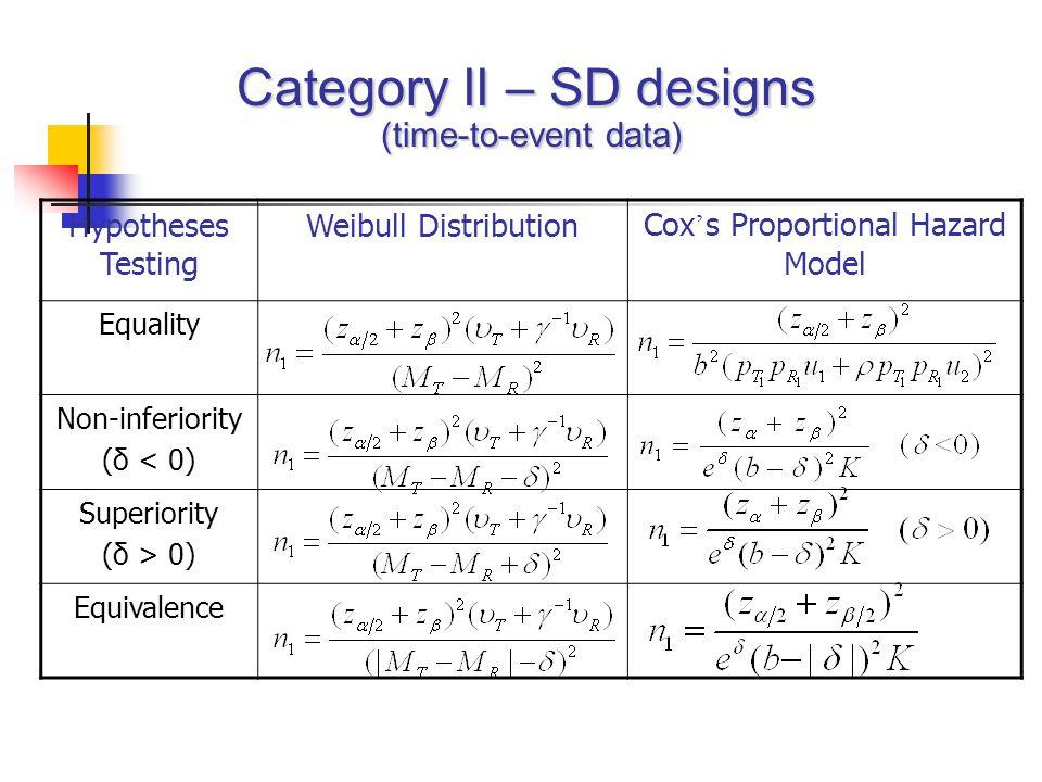 Cox's Proportional Hazard Model