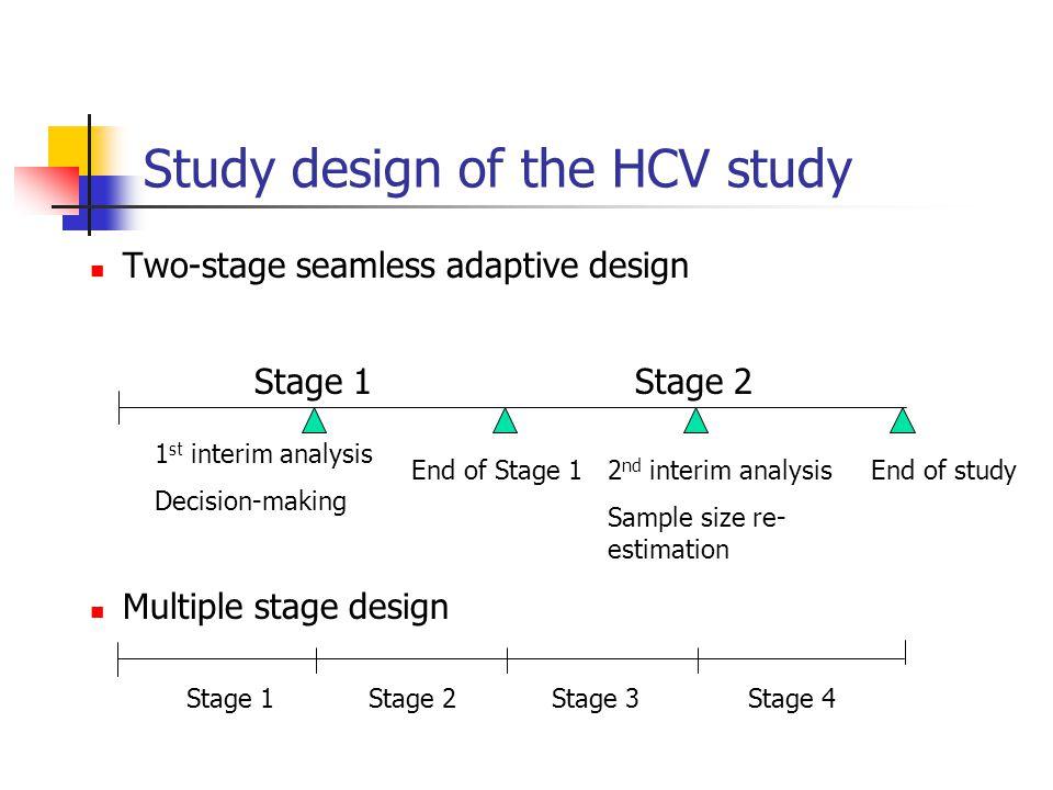 Study design of the HCV study