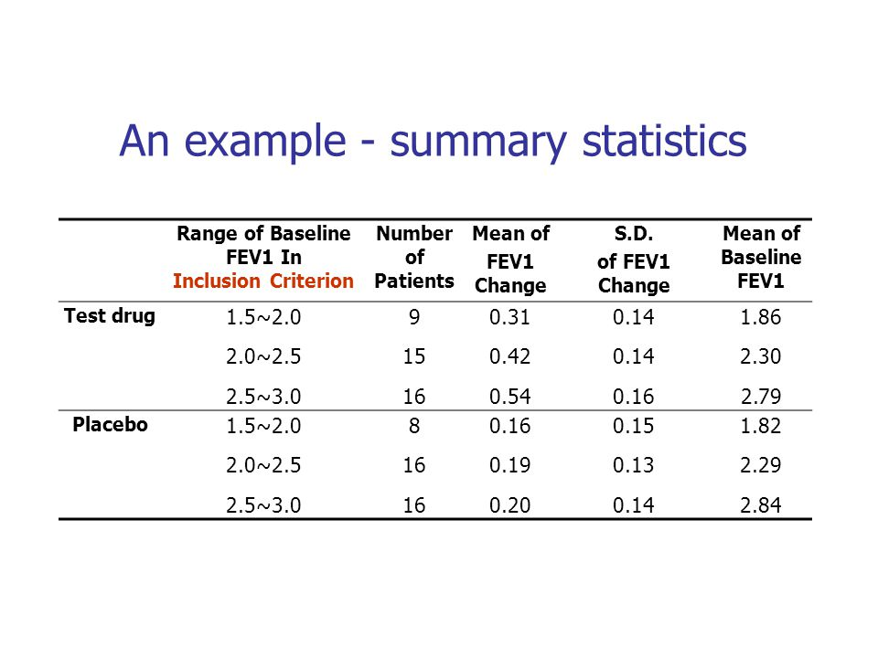 An example - summary statistics