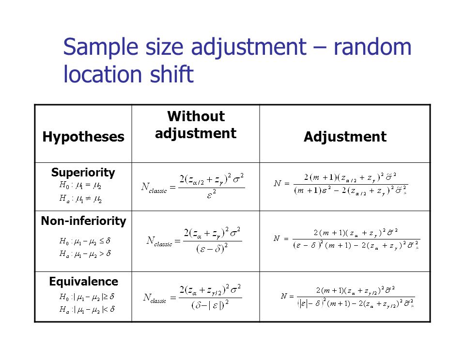Sample size adjustment – random location shift