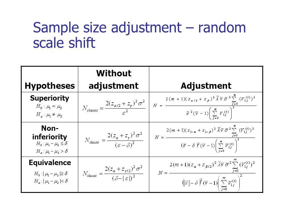 Sample size adjustment – random scale shift