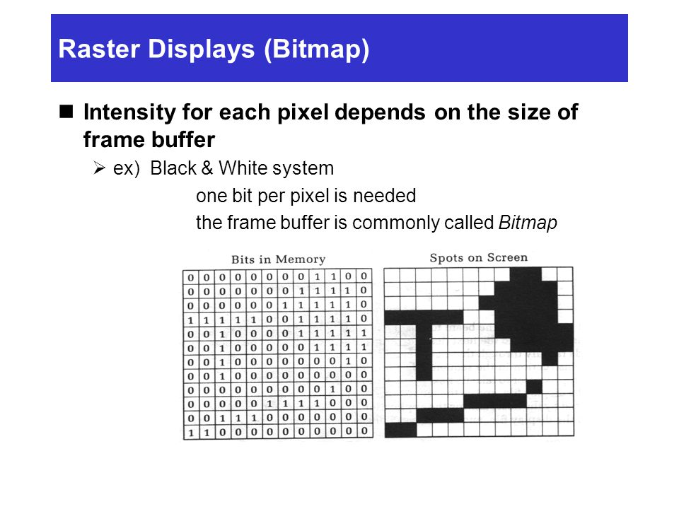 Raster Displays (Bitmap)
