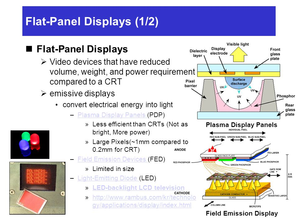 Flat-Panel Displays (1/2)