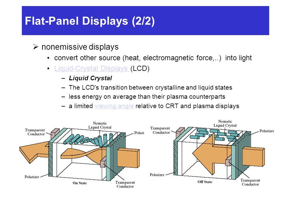 Flat-Panel Displays (2/2)