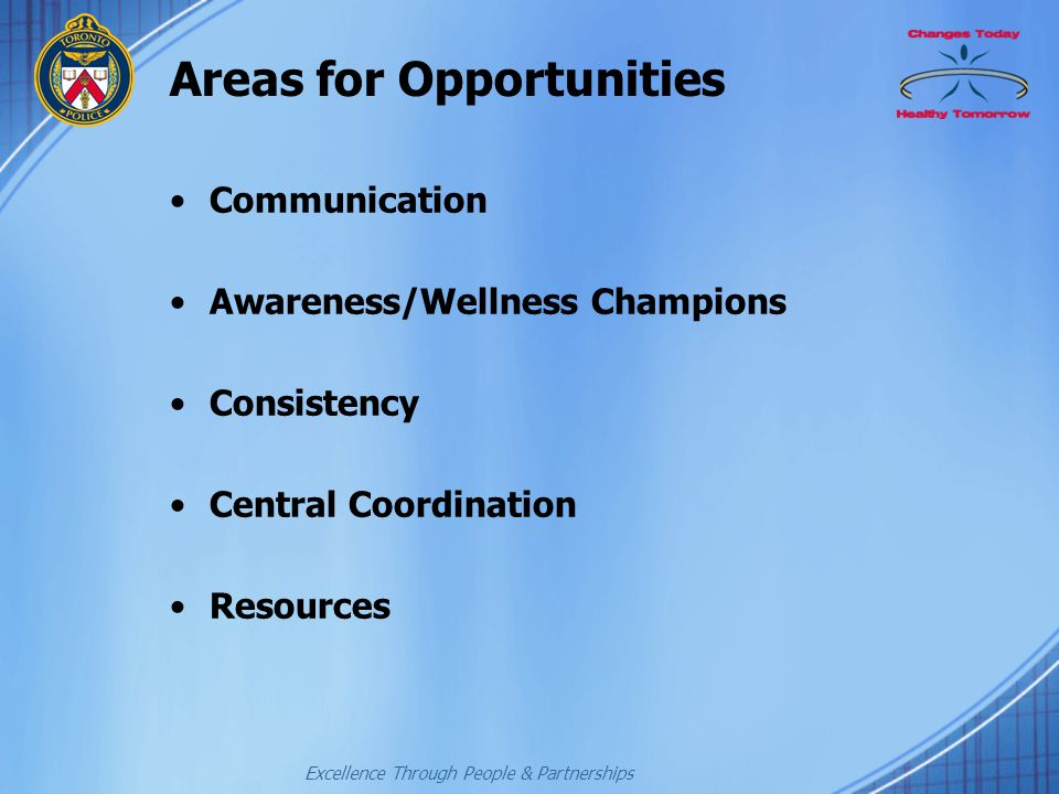 Areas for Opportunities