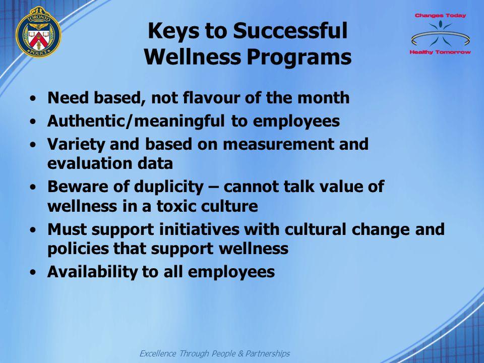 Keys to Successful Wellness Programs