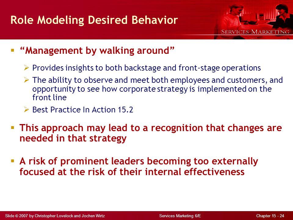 Role Modeling Desired Behavior