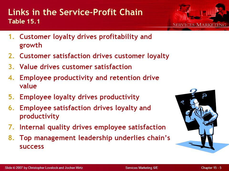 Links in the Service-Profit Chain Table 15.1