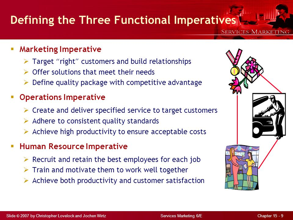 Defining the Three Functional Imperatives
