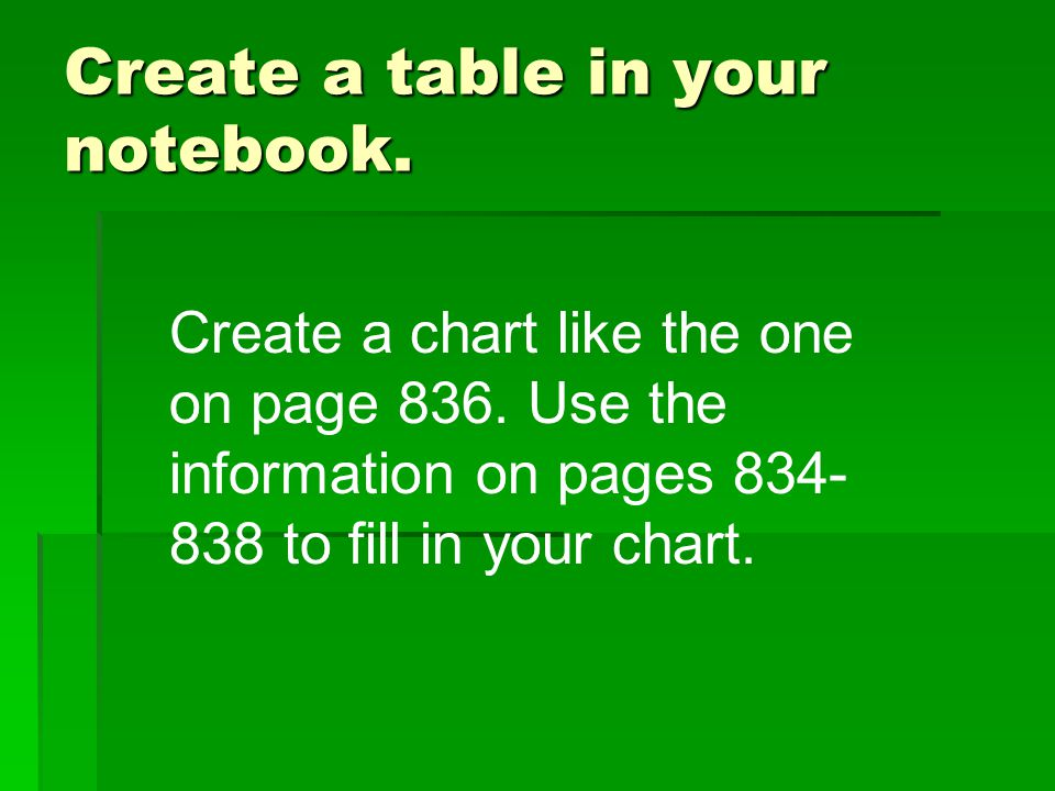 Create a table in your notebook.