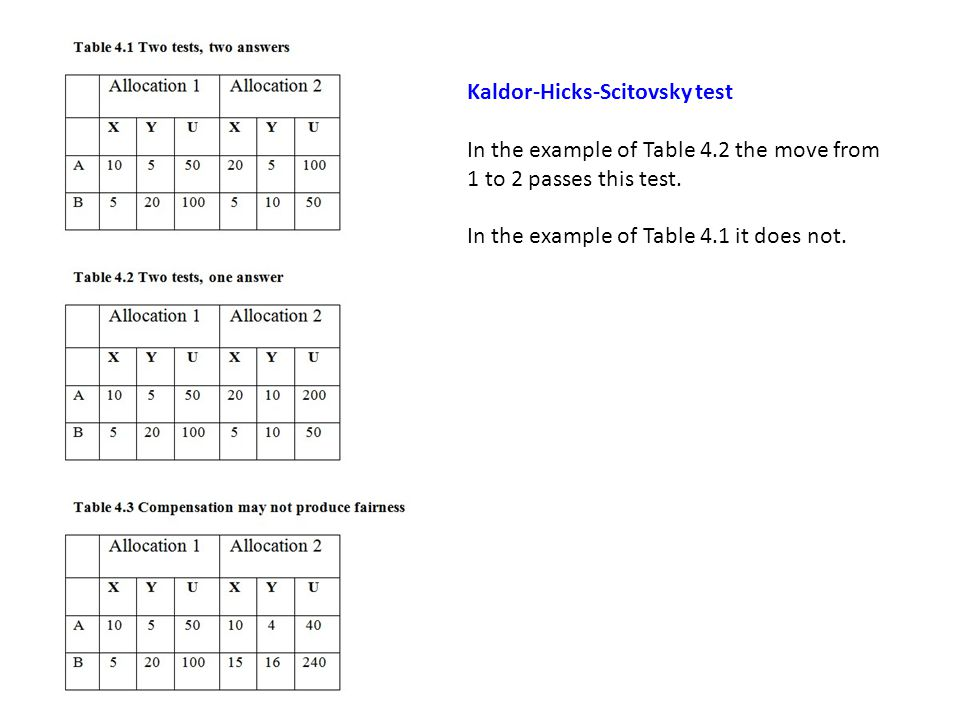 Kaldor-Hicks-Scitovsky test