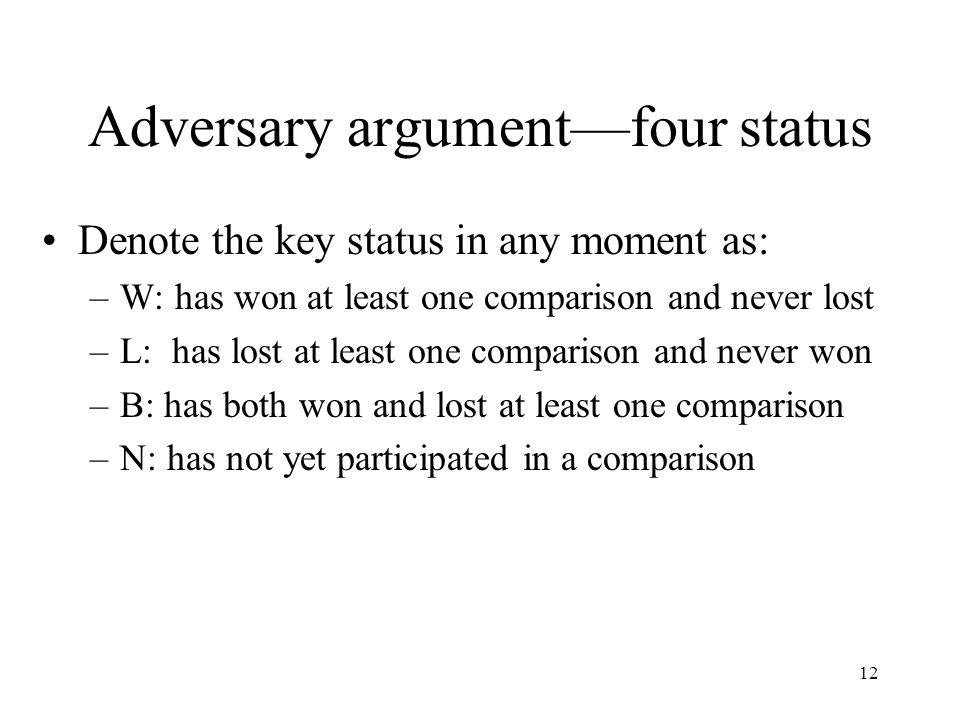 Adversary argument—four status