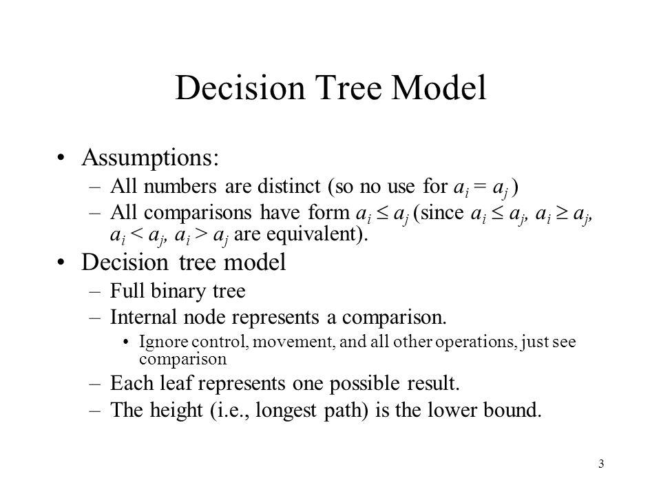 Decision Tree Model Assumptions: Decision tree model