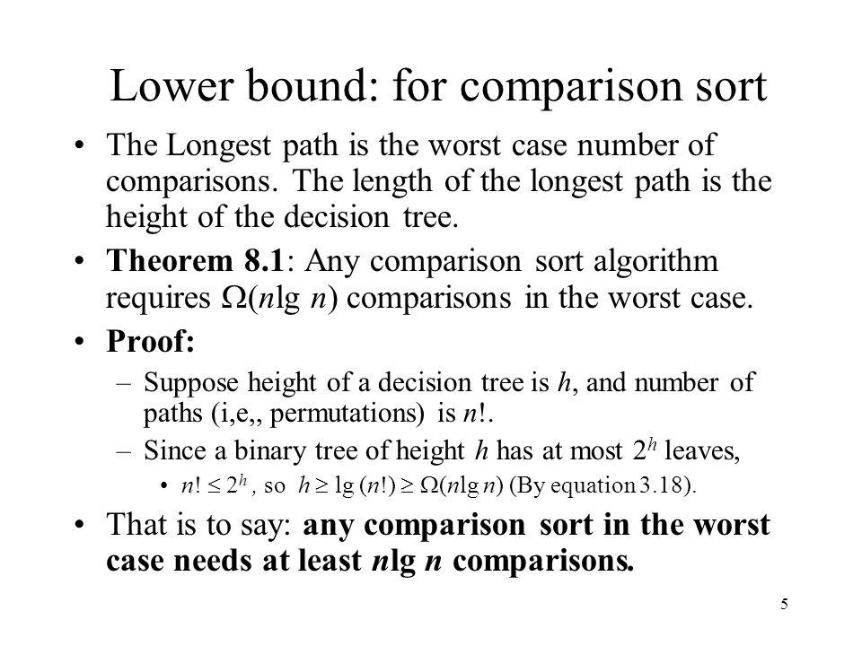 Lower bound: for comparison sort