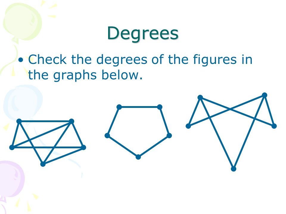 Degrees Check the degrees of the figures in the graphs below.