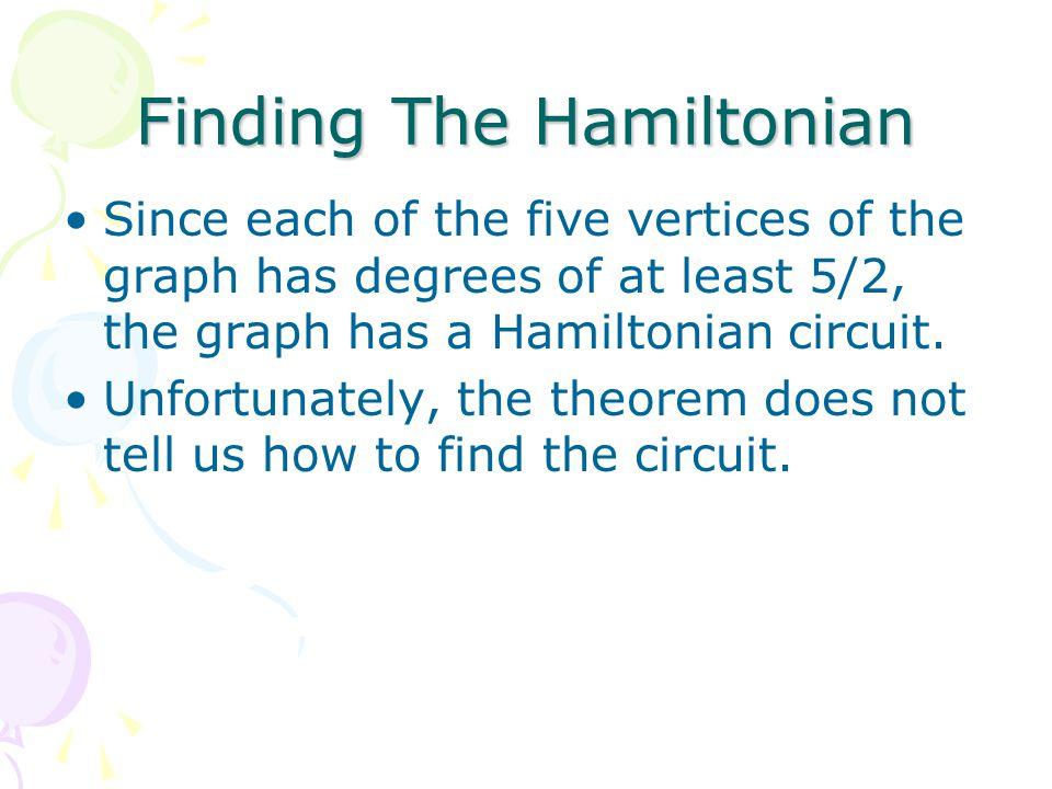 Finding The Hamiltonian