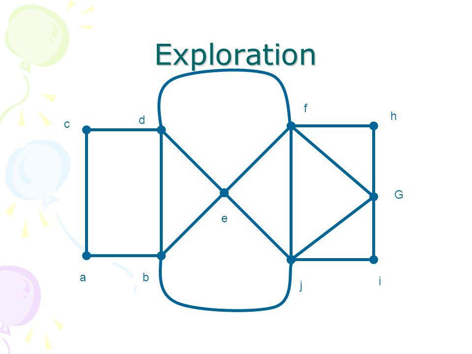 Exploration f h d c G e a b i j