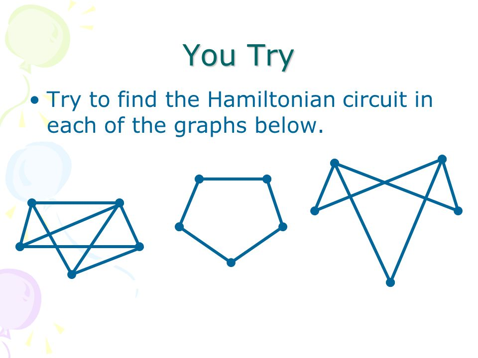 You Try Try to find the Hamiltonian circuit in each of the graphs below.