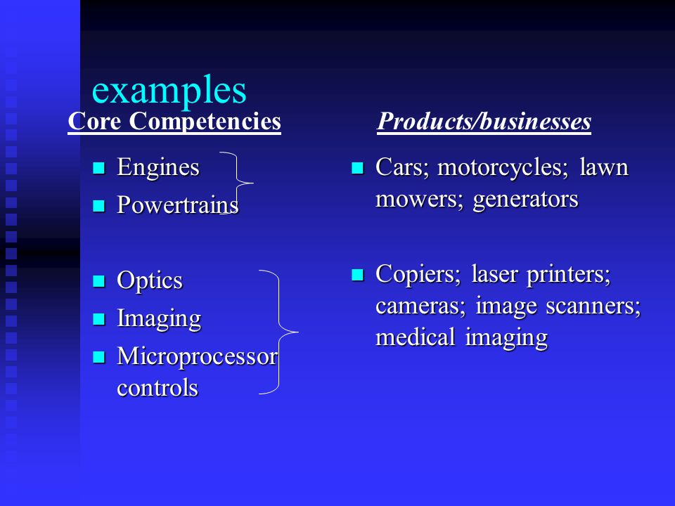 examples Core Competencies Products/businesses Engines Powertrains