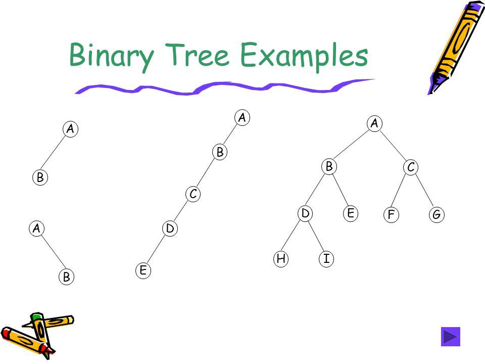 Binary Tree Examples A A A B B B C C D E F G A B D H I E