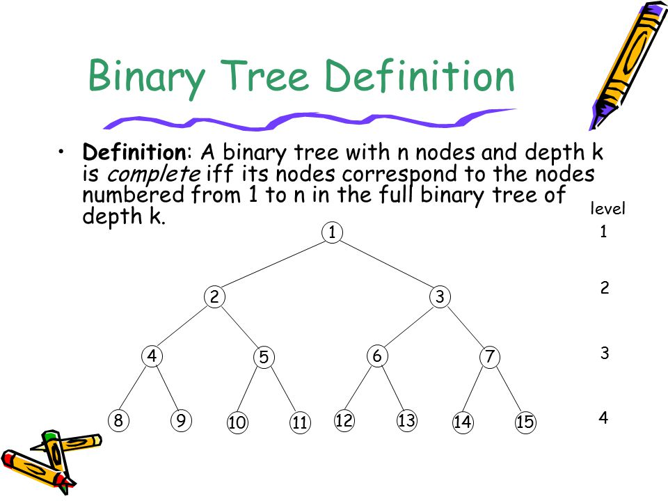 Binary Tree Definition