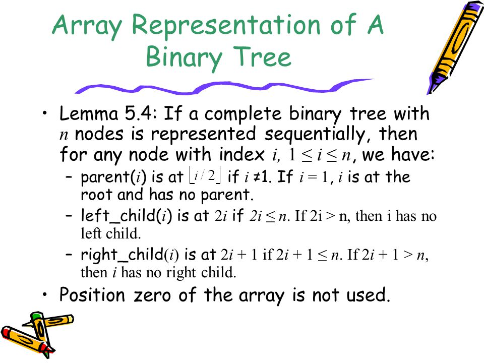 Array Representation of A Binary Tree