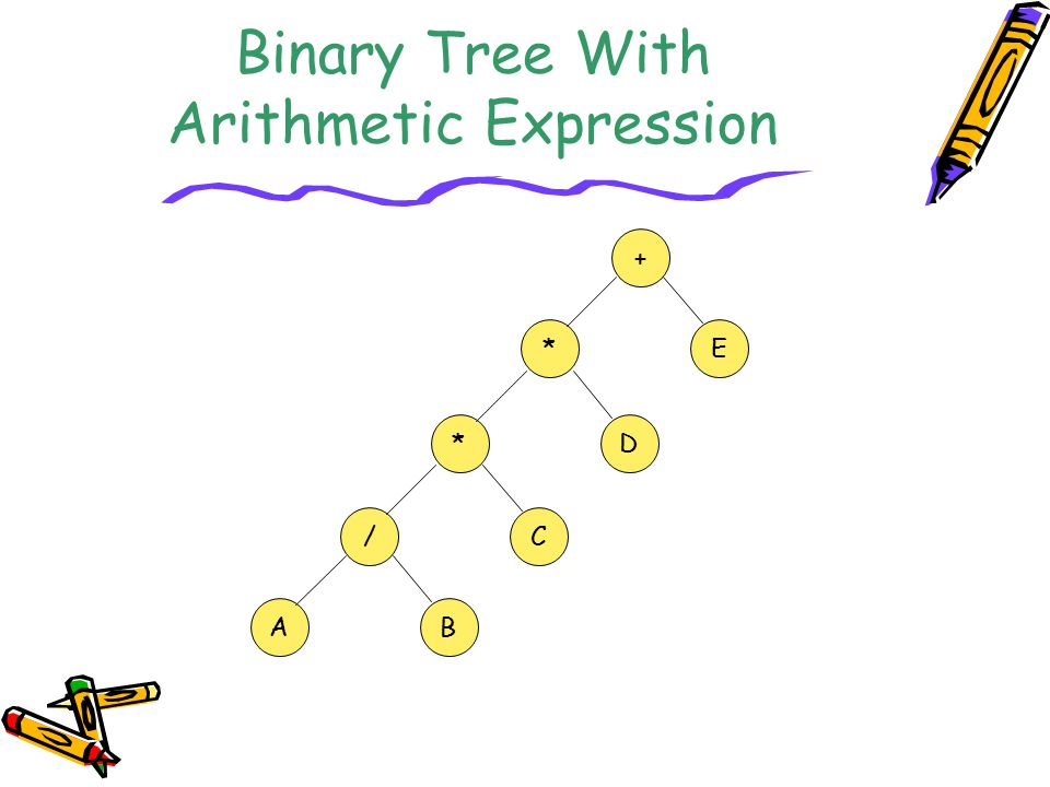 Binary Tree With Arithmetic Expression