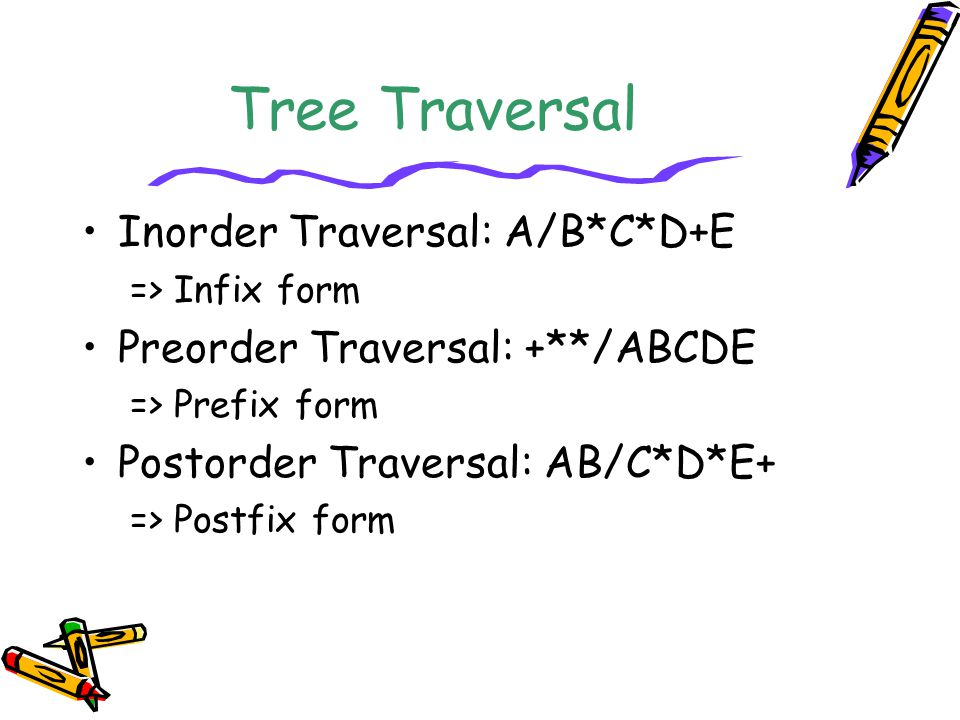 Tree Traversal Inorder Traversal: A/B*C*D+E