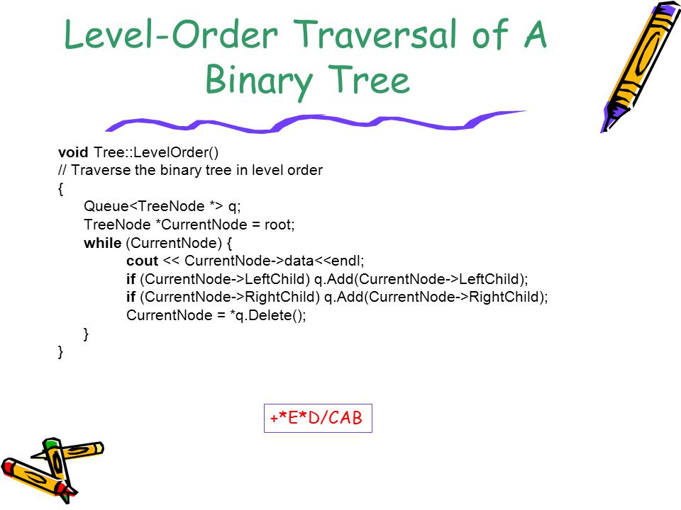 Level-Order Traversal of A Binary Tree