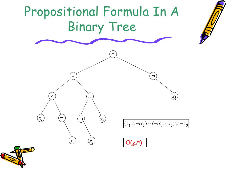 Propositional Formula In A Binary Tree