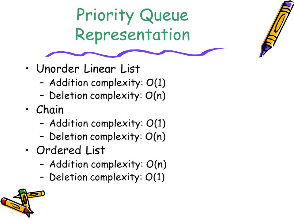 Priority Queue Representation