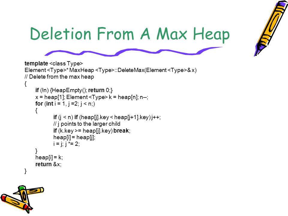 Deletion From A Max Heap