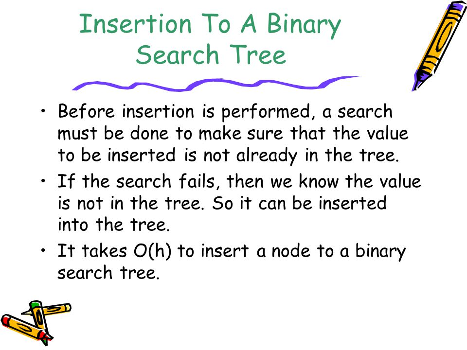 Insertion To A Binary Search Tree