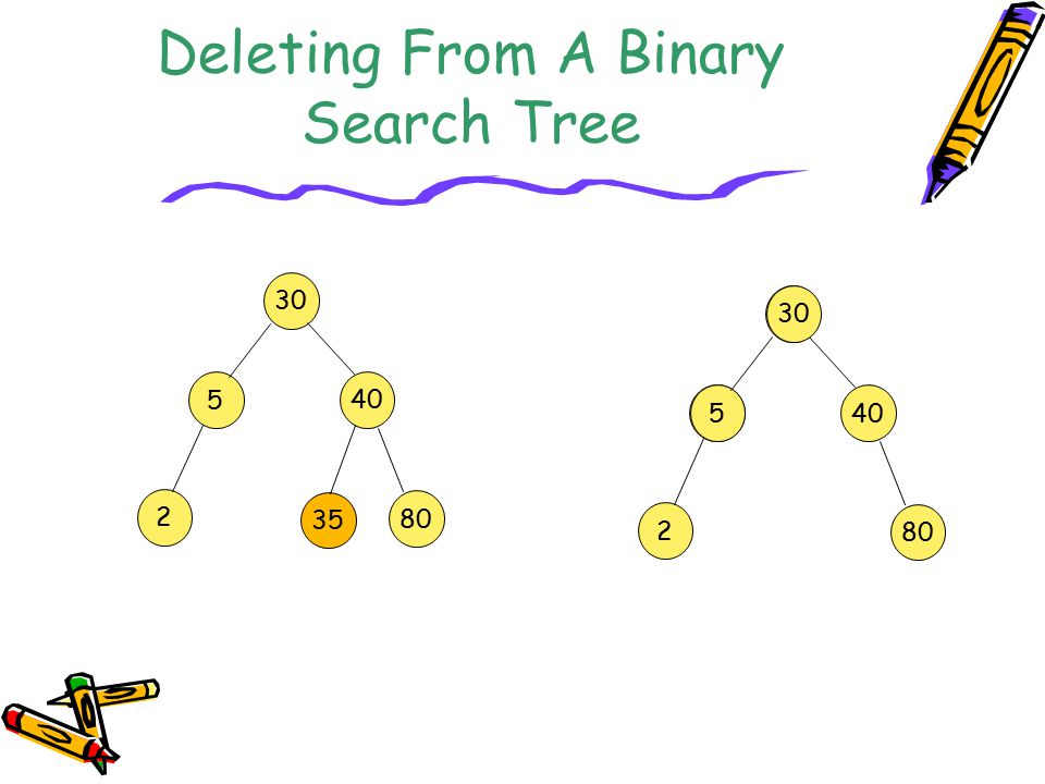 Deleting From A Binary Search Tree