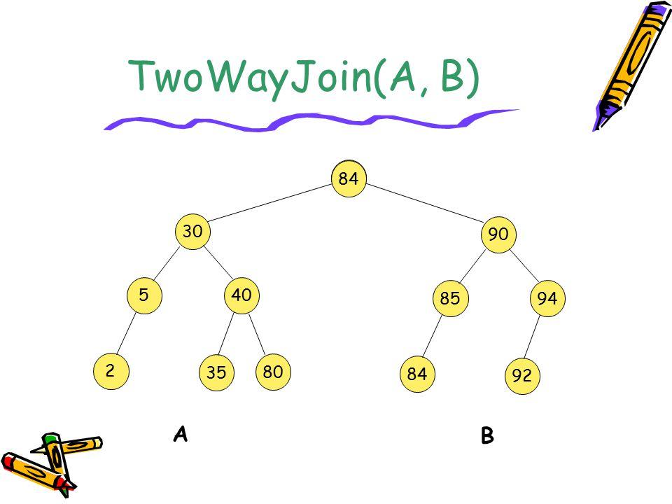 TwoWayJoin(A, B) 84 80 30 90 5 40 85 94 2 35 80 84 92 A B