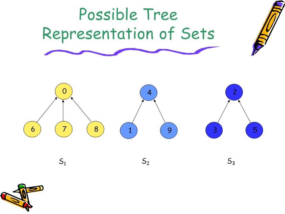 Possible Tree Representation of Sets