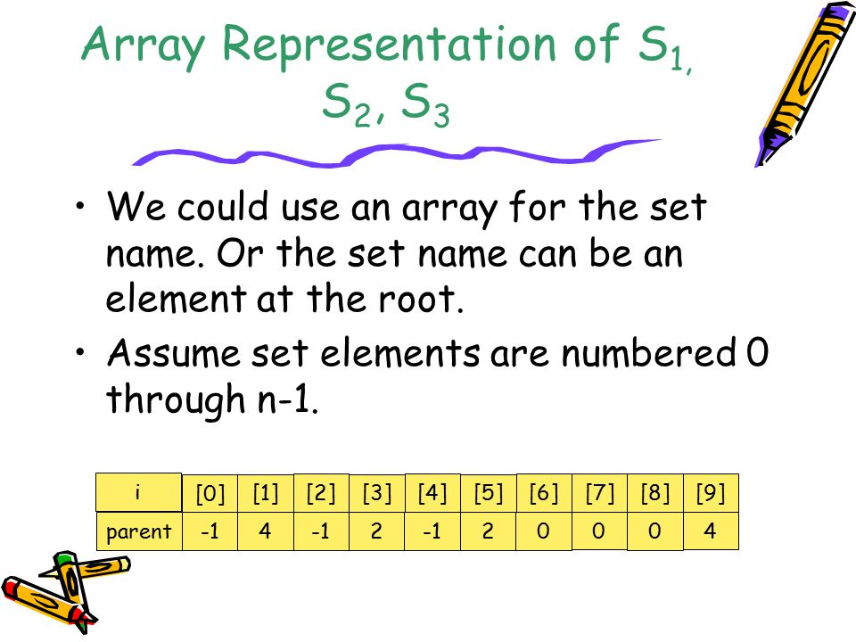 Array Representation of S1, S2, S3