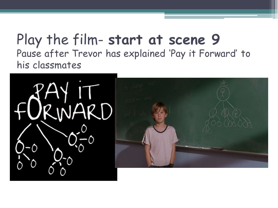 Play the film- start at scene 9 Pause after Trevor has explained 'Pay it Forward' to his classmates