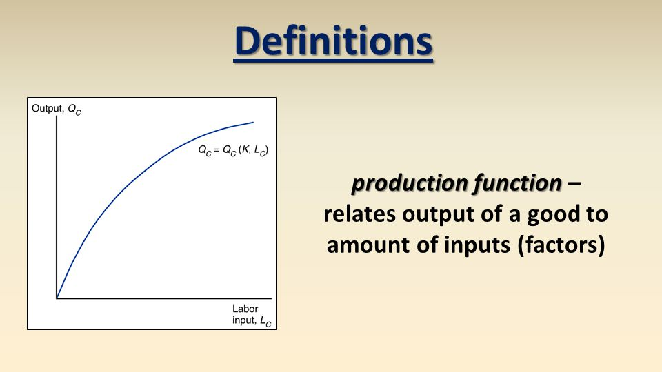 relates output of a good to amount of inputs (factors)