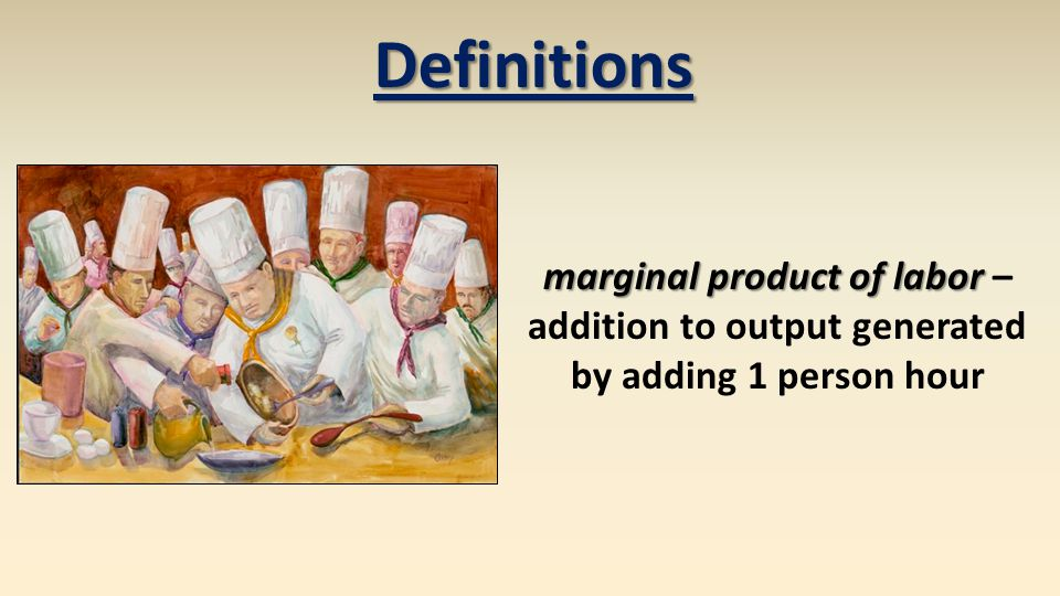marginal product of labor – addition to output generated