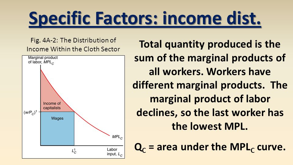 Specific Factors: income dist. QC = area under the MPLC curve.