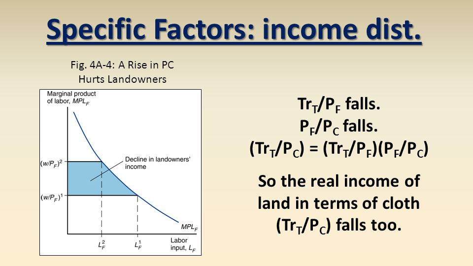Specific Factors: income dist. (TrT/PC) = (TrT/PF)(PF/PC)