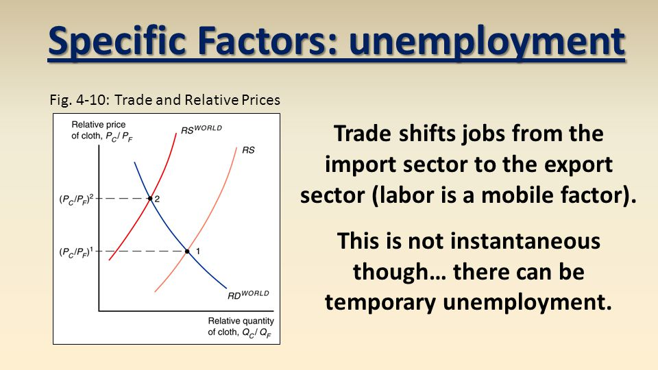 Specific Factors: unemployment