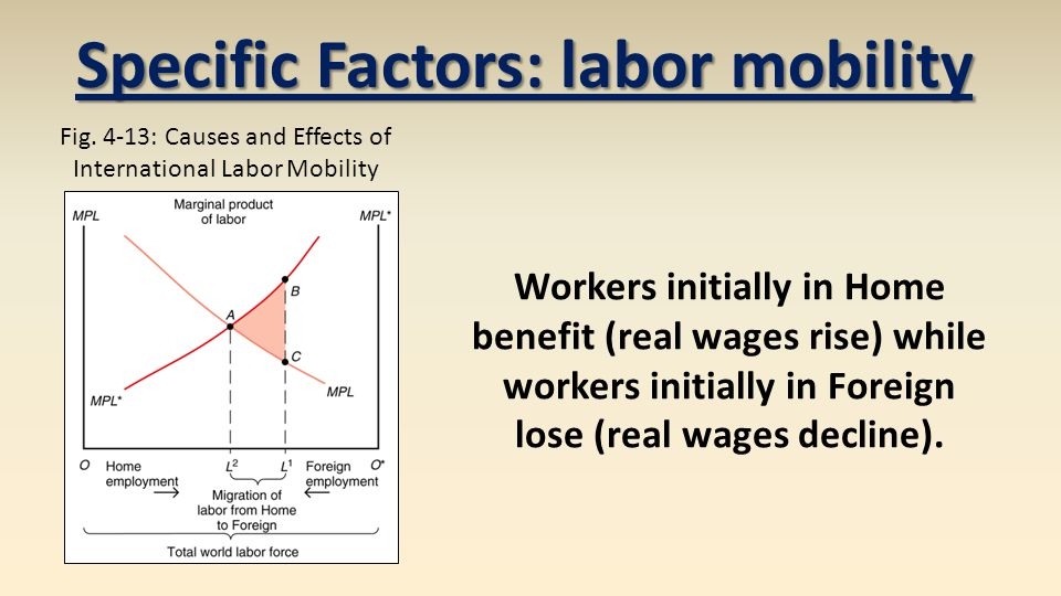 Specific Factors: labor mobility